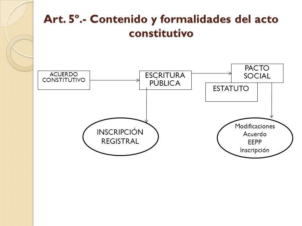 Art. 5º.- Contenido y formalidades del acto constitutivo