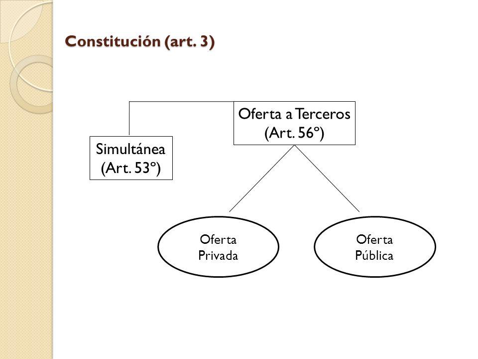 Constitución (art. 3) Oferta a Terceros (Art. 56º) Simultánea