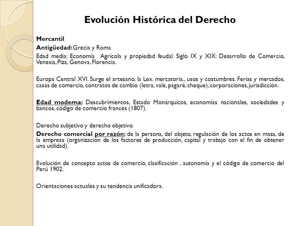 Evolución Histórica del Derecho