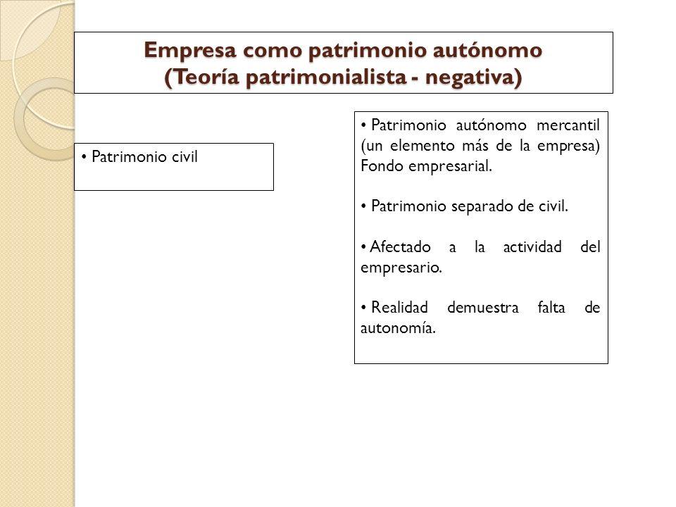 Empresa como patrimonio autónomo (Teoría patrimonialista - negativa)