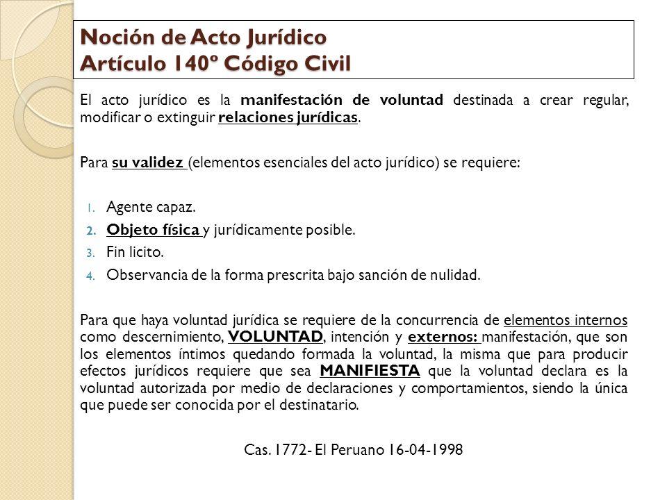 Noción de Acto Jurídico Artículo 140º Código Civil