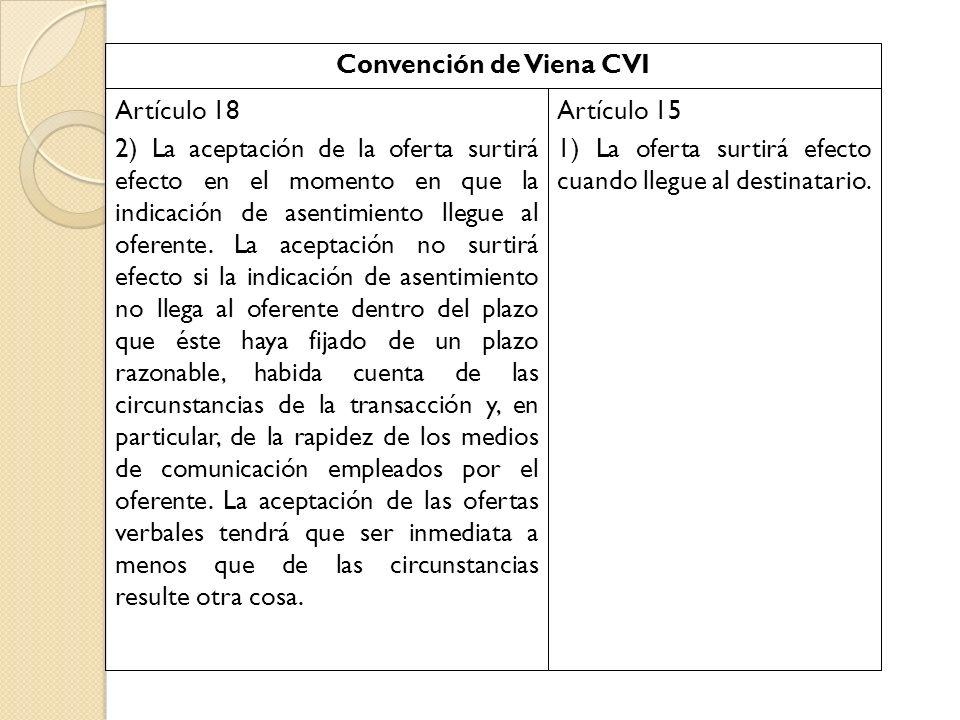 Convención de Viena CVI