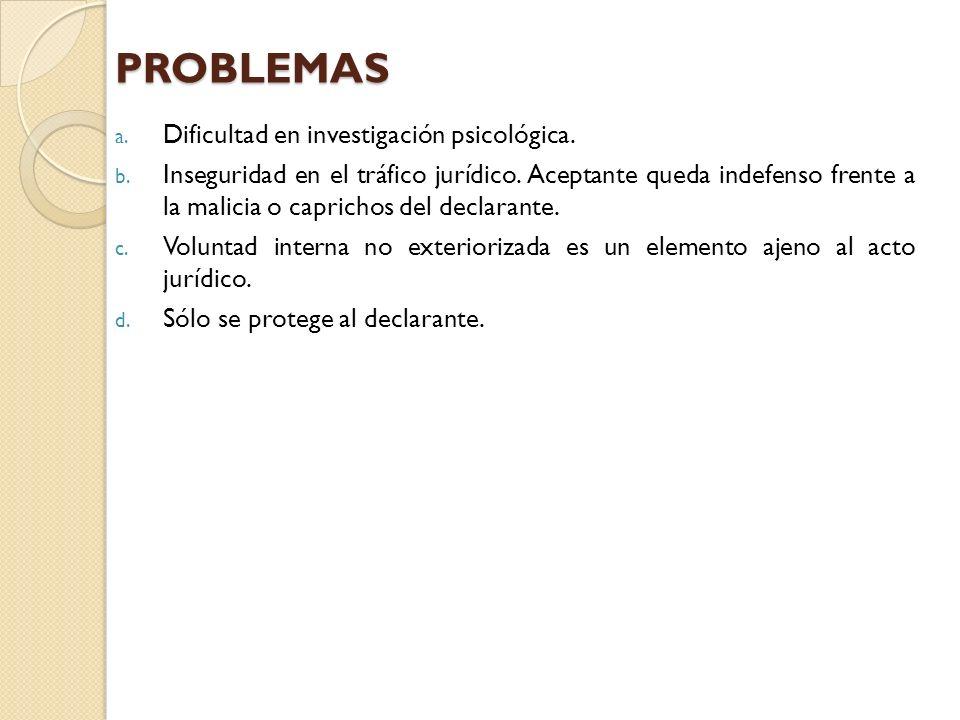 PROBLEMAS Dificultad en investigación psicológica.