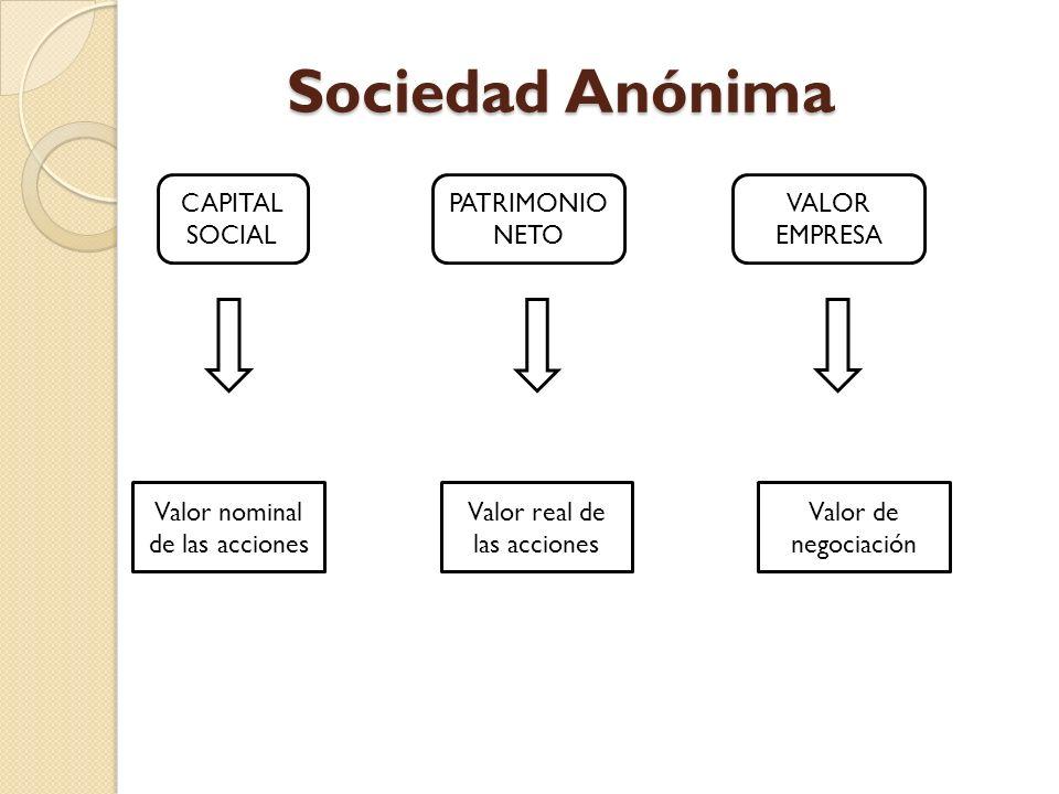 Sociedad Anónima CAPITAL SOCIAL PATRIMONIO NETO VALOR EMPRESA