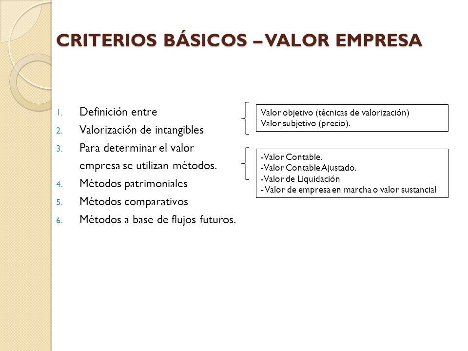 CRITERIOS BÁSICOS – VALOR EMPRESA