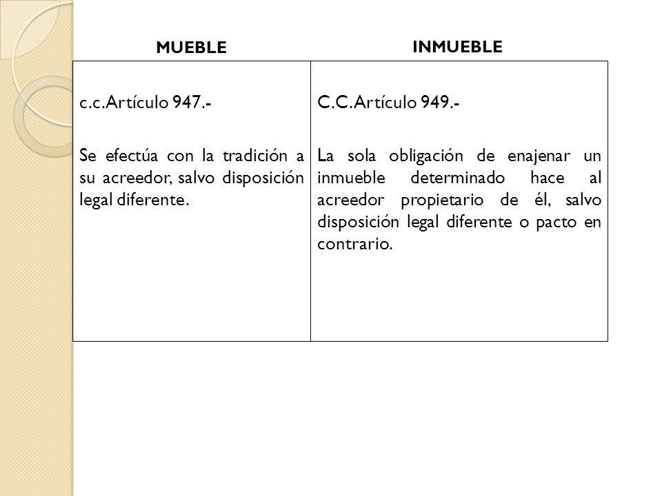 MUEBLE INMUEBLE. c.c. Artículo 947.- Se efectúa con la tradición a su acreedor, salvo disposición legal diferente.