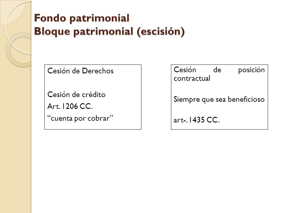 Fondo patrimonial Bloque patrimonial (escisión)