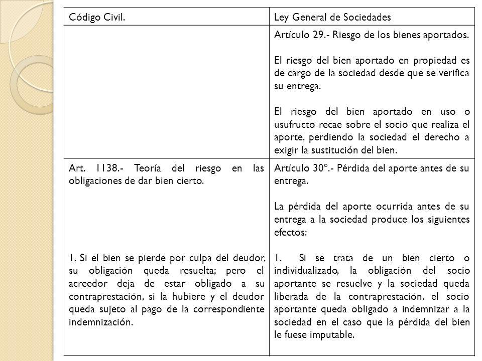 Código Civil. Ley General de Sociedades. Artículo 29.- Riesgo de los bienes aportados.