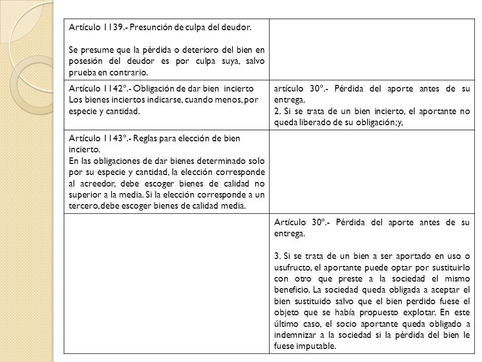 Artículo 1139.- Presunción de culpa del deudor.