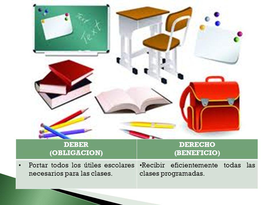 DEBER (OBLIGACION) DERECHO. (BENEFICIO) Portar todos los útiles escolares necesarios para las clases.