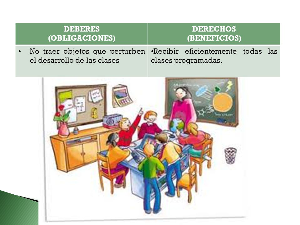 DEBERES (OBLIGACIONES) DERECHOS. (BENEFICIOS) No traer objetos que perturben el desarrollo de las clases.