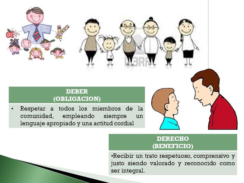 DEBER (OBLIGACION) Respetar a todos los miembros de la comunidad, empleando siempre un lenguaje apropiado y una actitud cordial.