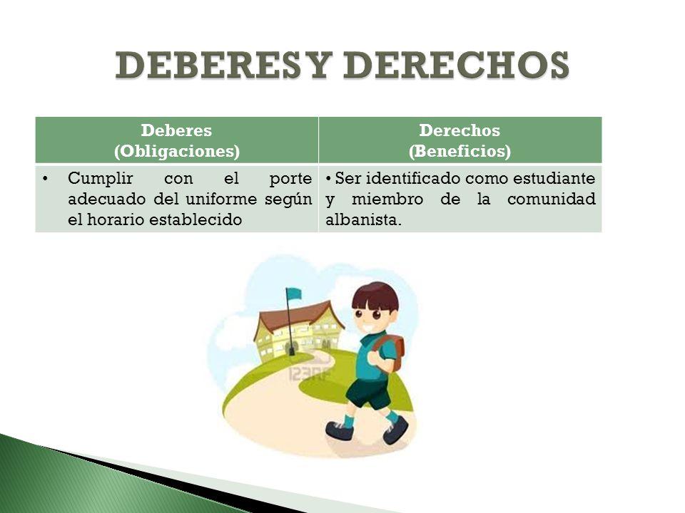 DEBERES Y DERECHOS Deberes (Obligaciones) Derechos (Beneficios)