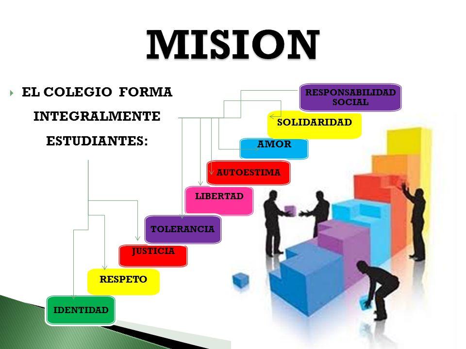 EL COLEGIO FORMA INTEGRALMENTE ESTUDIANTES: RESPONSABILIDAD SOCIAL