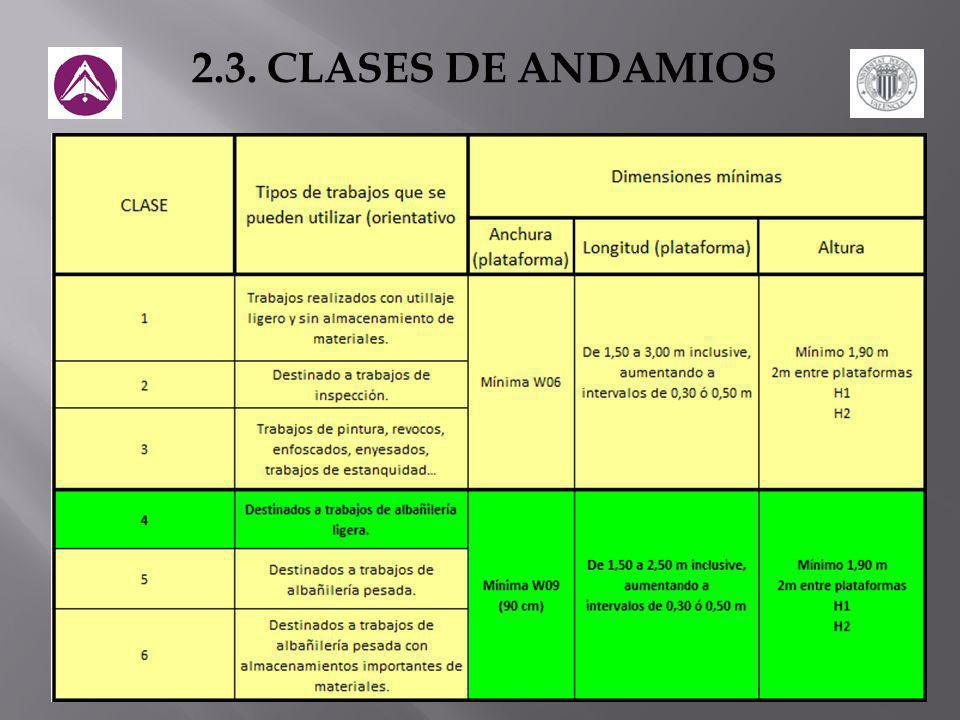2.3. CLASES DE ANDAMIOS
