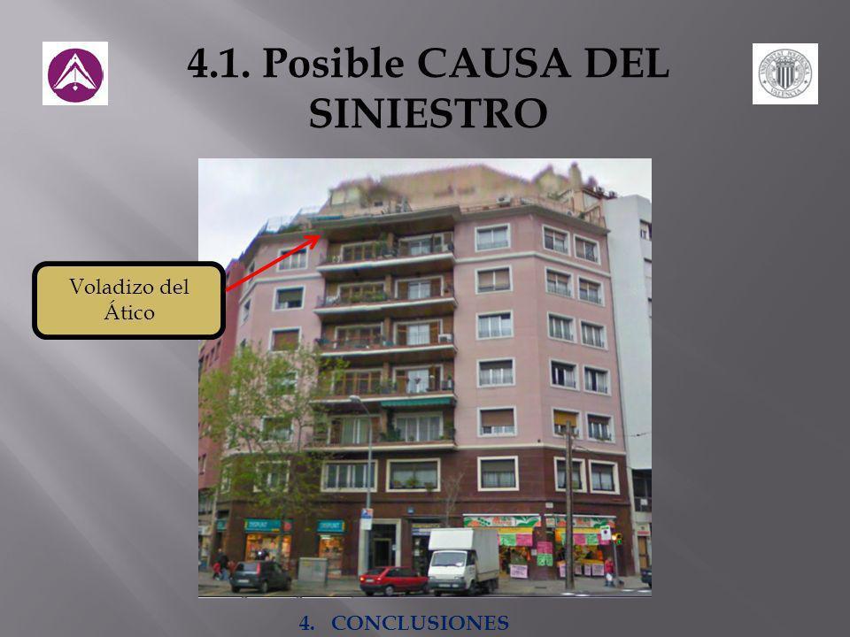 4.1. Posible CAUSA DEL SINIESTRO