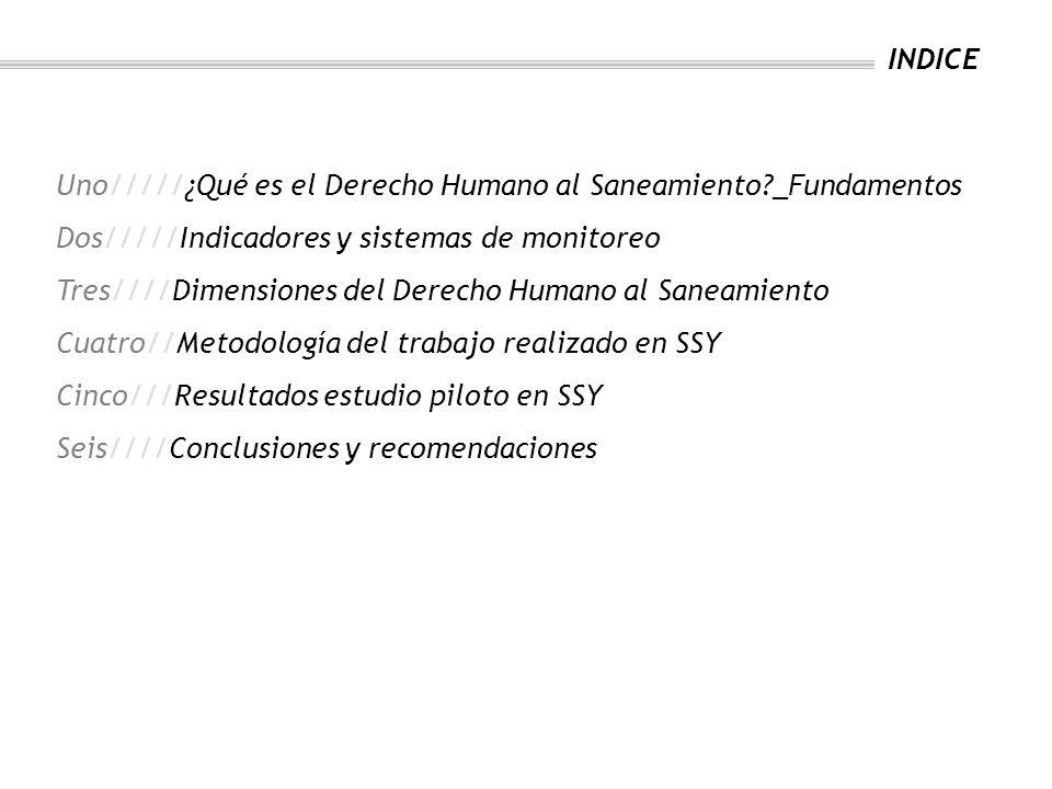 INDICE Uno/////¿Qué es el Derecho Humano al Saneamiento _Fundamentos. Dos/////Indicadores y sistemas de monitoreo.