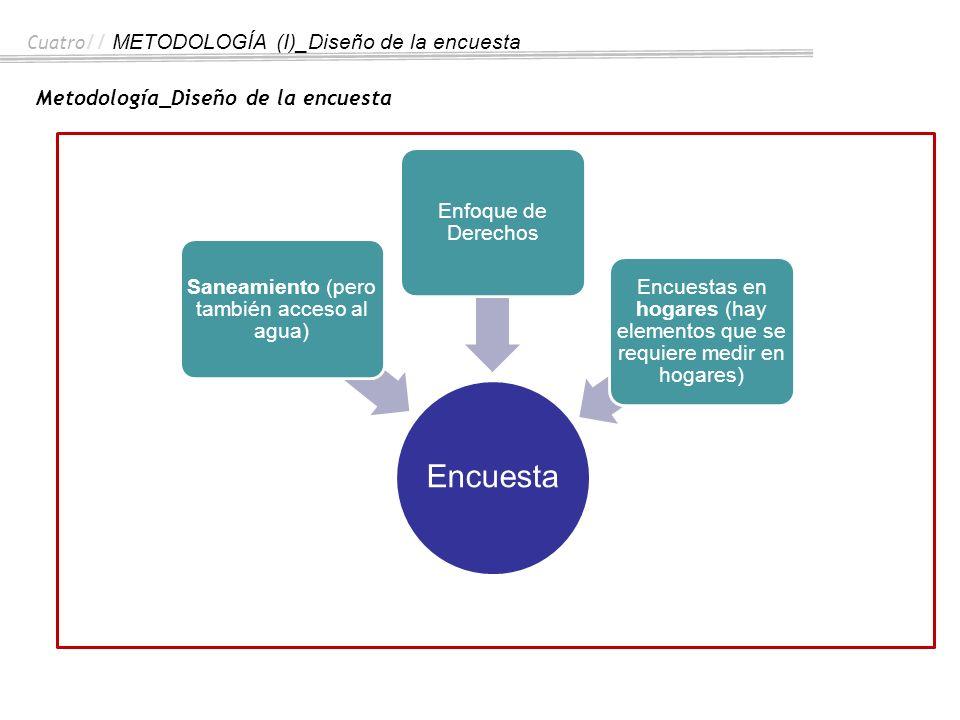 Encuesta Metodología_Diseño de la encuesta Enfoque de Derechos