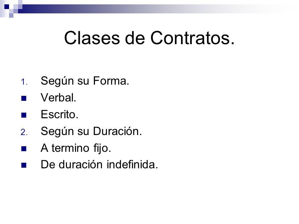 Clases de Contratos. Según su Forma. Verbal. Escrito.