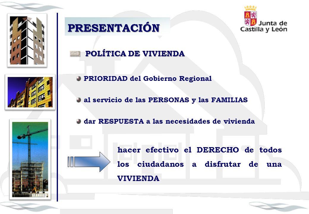PRESENTACIÓN POLÍTICA DE VIVIENDA