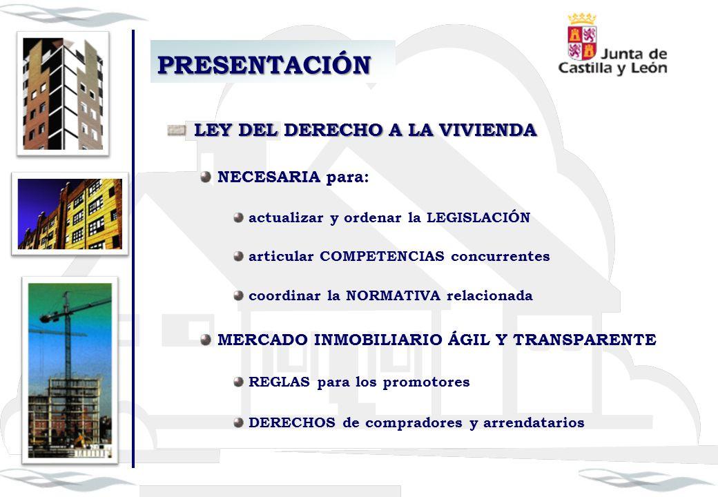 PRESENTACIÓN LEY DEL DERECHO A LA VIVIENDA NECESARIA para: