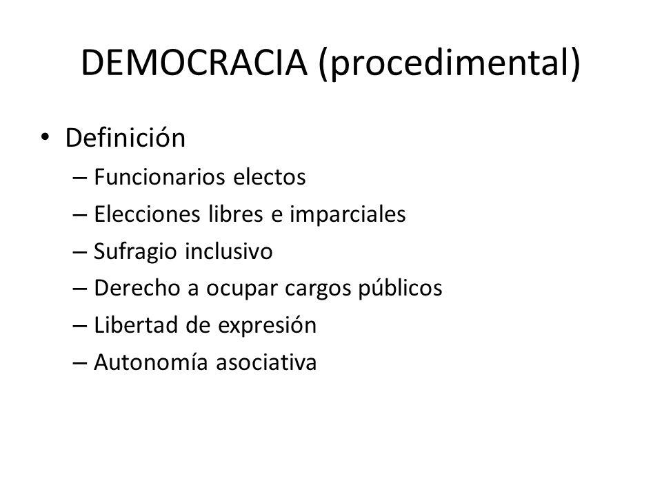 DEMOCRACIA (procedimental)