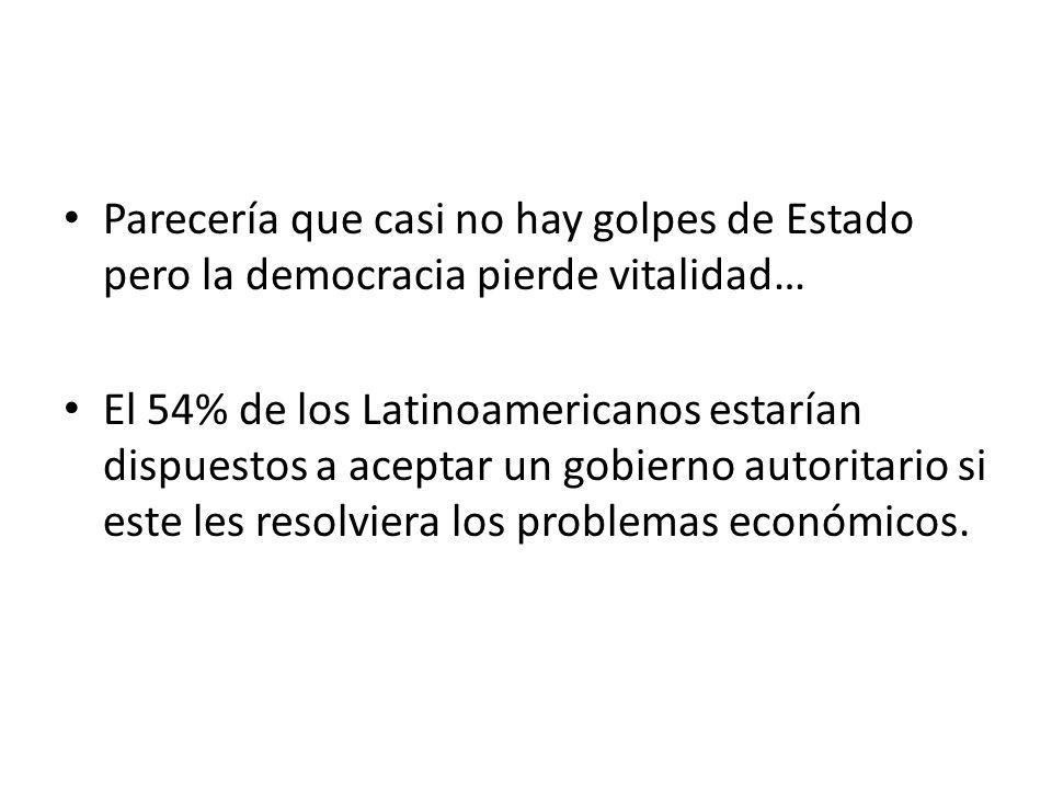 Parecería que casi no hay golpes de Estado pero la democracia pierde vitalidad…
