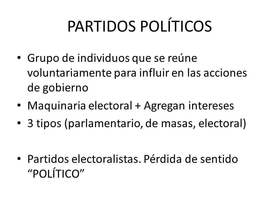 PARTIDOS POLÍTICOS Grupo de individuos que se reúne voluntariamente para influir en las acciones de gobierno.