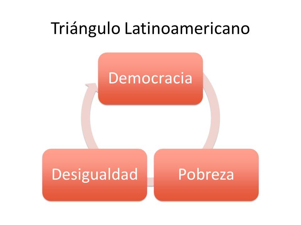 Triángulo Latinoamericano
