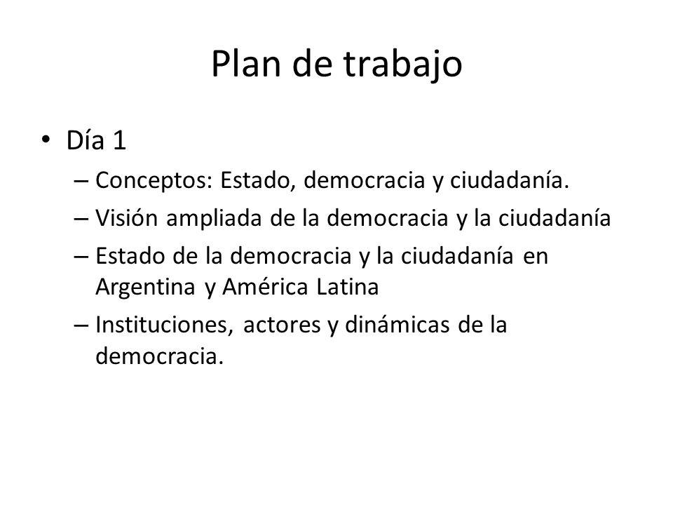 Plan de trabajo Día 1 Conceptos: Estado, democracia y ciudadanía.