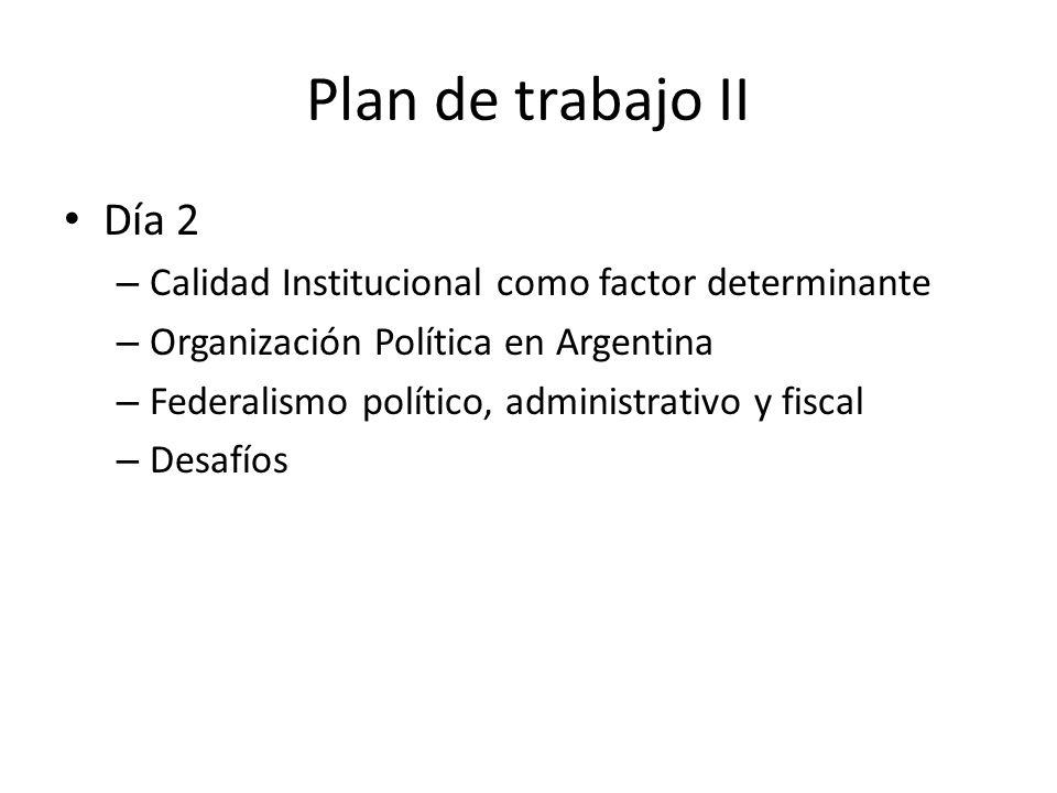 Plan de trabajo II Día 2. Calidad Institucional como factor determinante. Organización Política en Argentina.