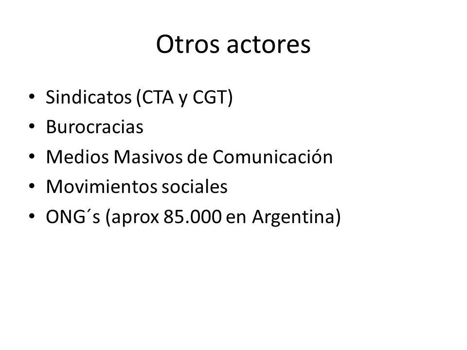 Otros actores Sindicatos (CTA y CGT) Burocracias