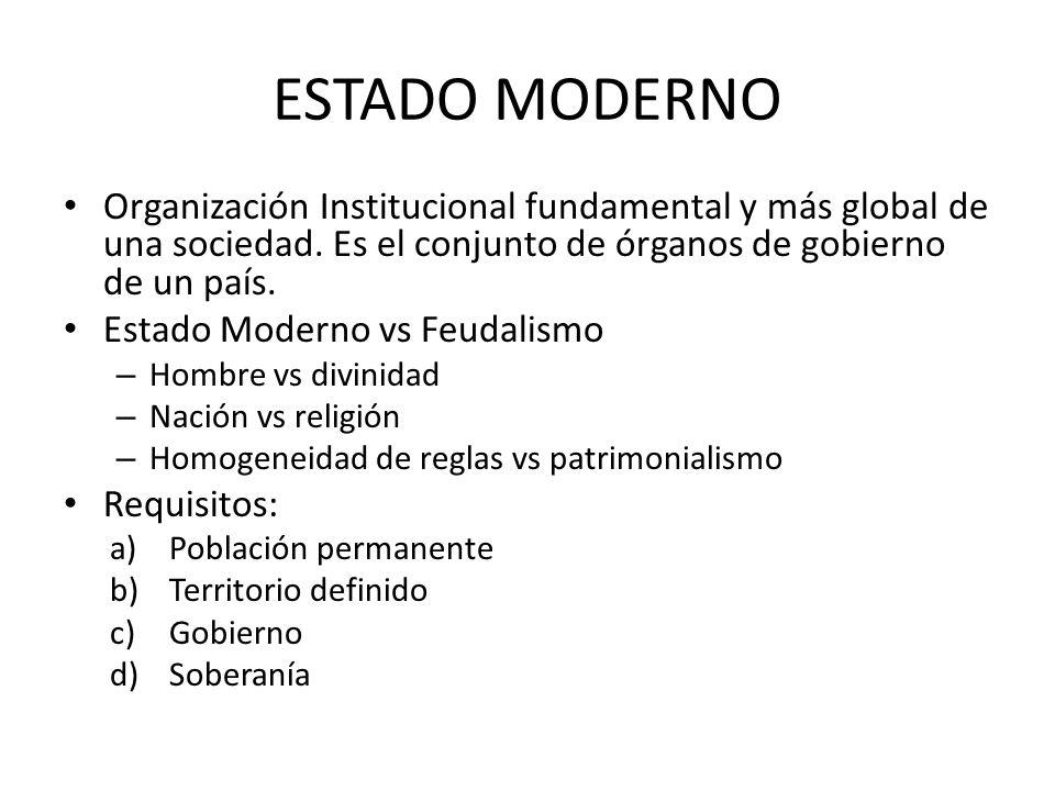 ESTADO MODERNO Organización Institucional fundamental y más global de una sociedad. Es el conjunto de órganos de gobierno de un país.