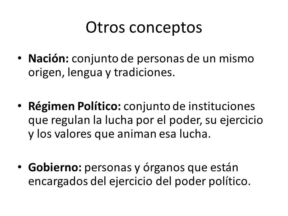 Otros conceptos Nación: conjunto de personas de un mismo origen, lengua y tradiciones.