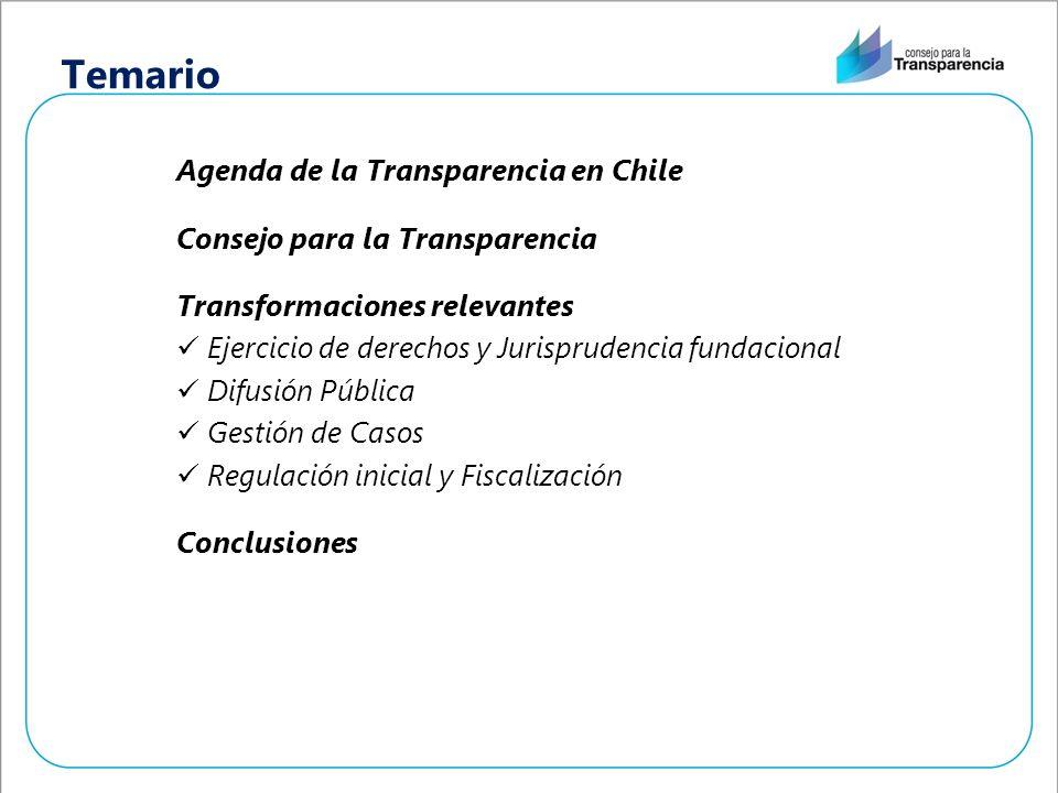 Temario Agenda de la Transparencia en Chile