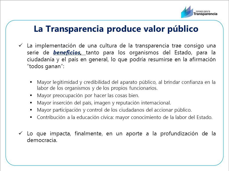 La Transparencia produce valor público