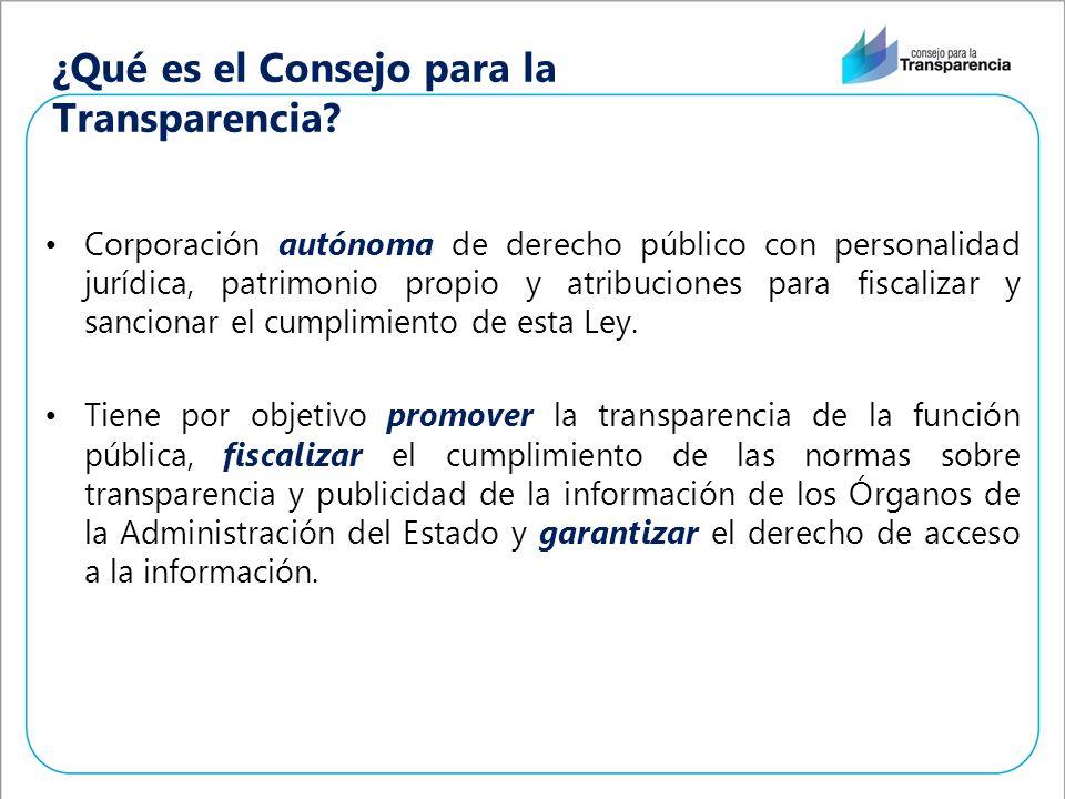 ¿Qué es el Consejo para la Transparencia