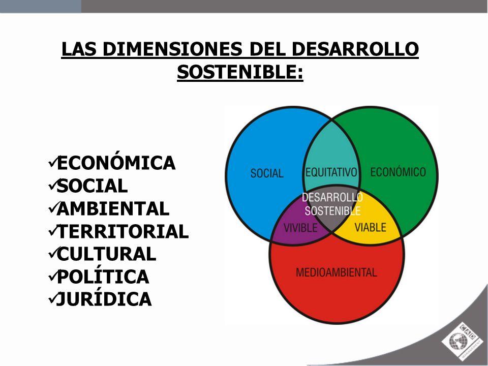 LAS DIMENSIONES DEL DESARROLLO SOSTENIBLE: