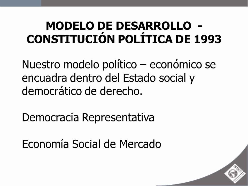 MODELO DE DESARROLLO -CONSTITUCIÓN POLÍTICA DE 1993
