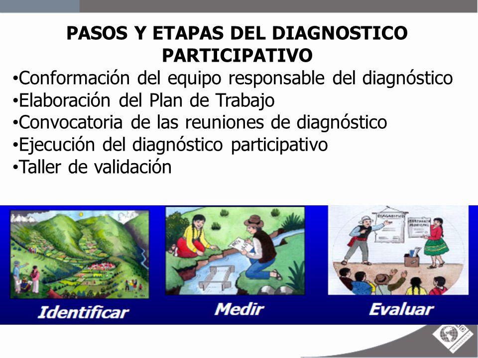 PASOS Y ETAPAS DEL DIAGNOSTICO PARTICIPATIVO