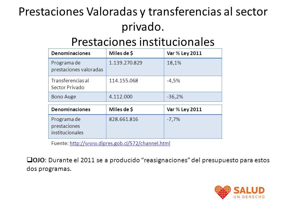Prestaciones Valoradas y transferencias al sector privado