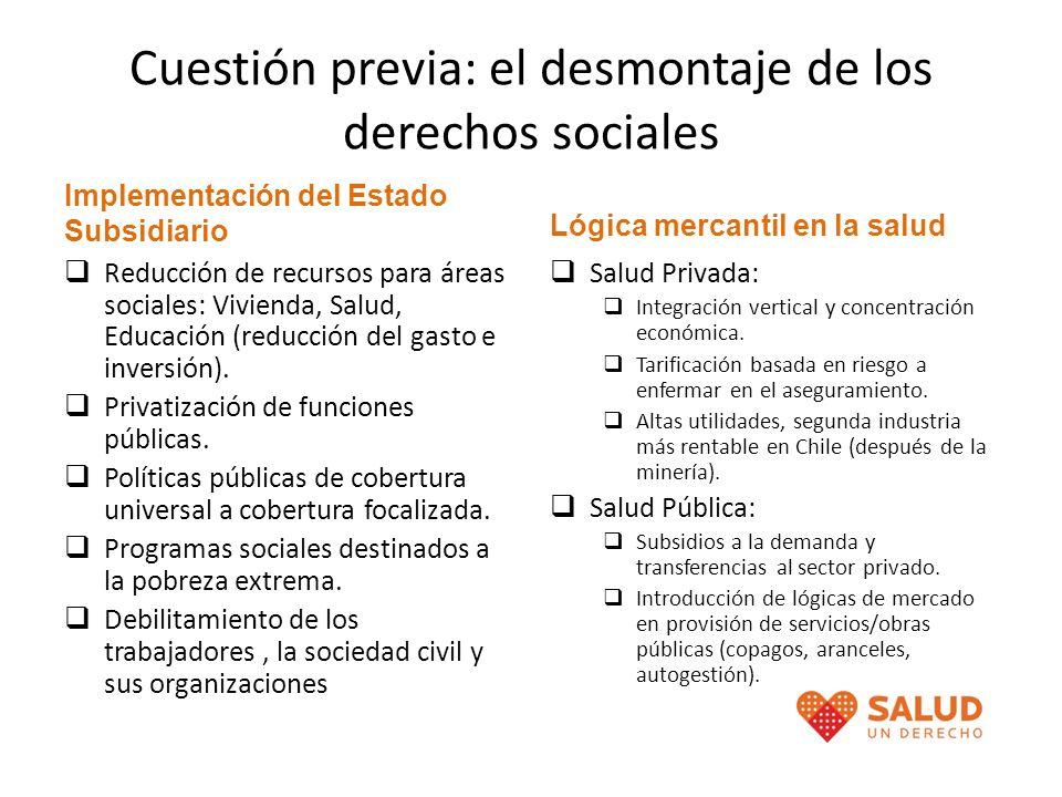 Cuestión previa: el desmontaje de los derechos sociales