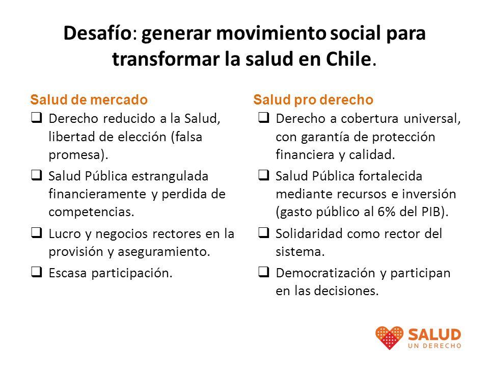 Desafío: generar movimiento social para transformar la salud en Chile.