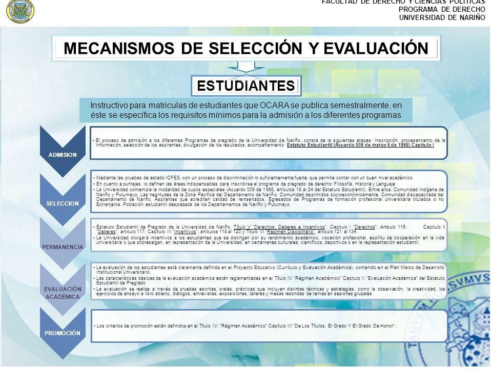 MECANISMOS DE SELECCIÓN Y EVALUACIÓN