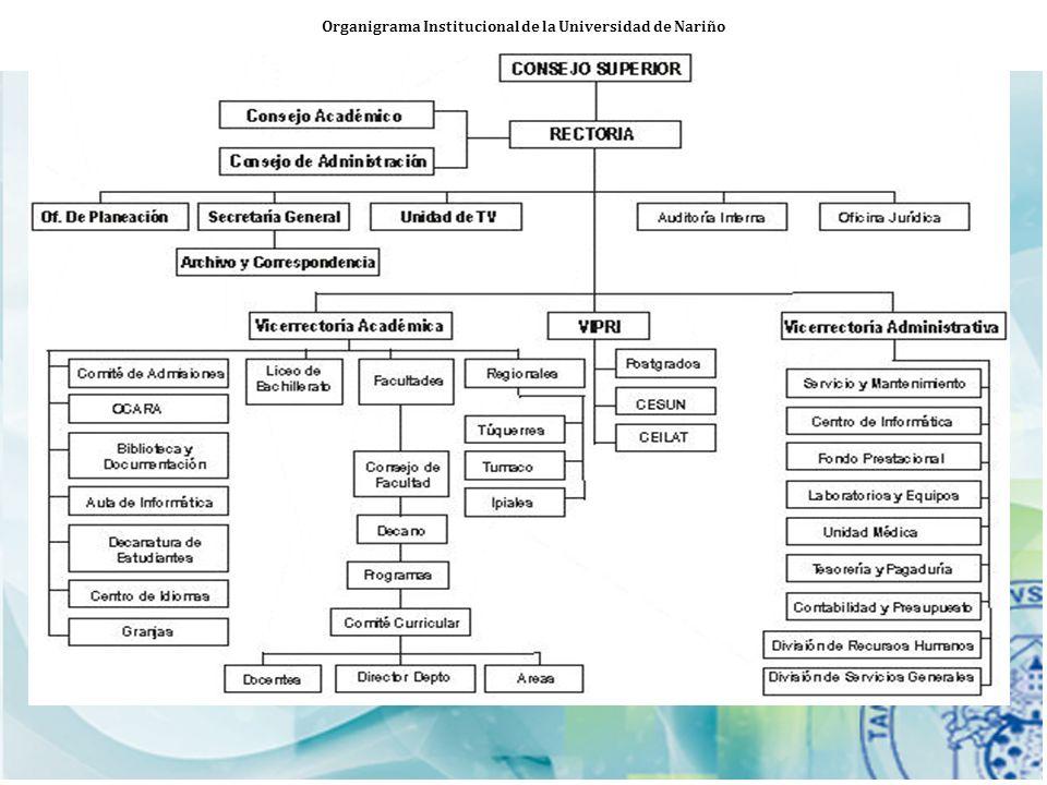 Organigrama Institucional de la Universidad de Nariño
