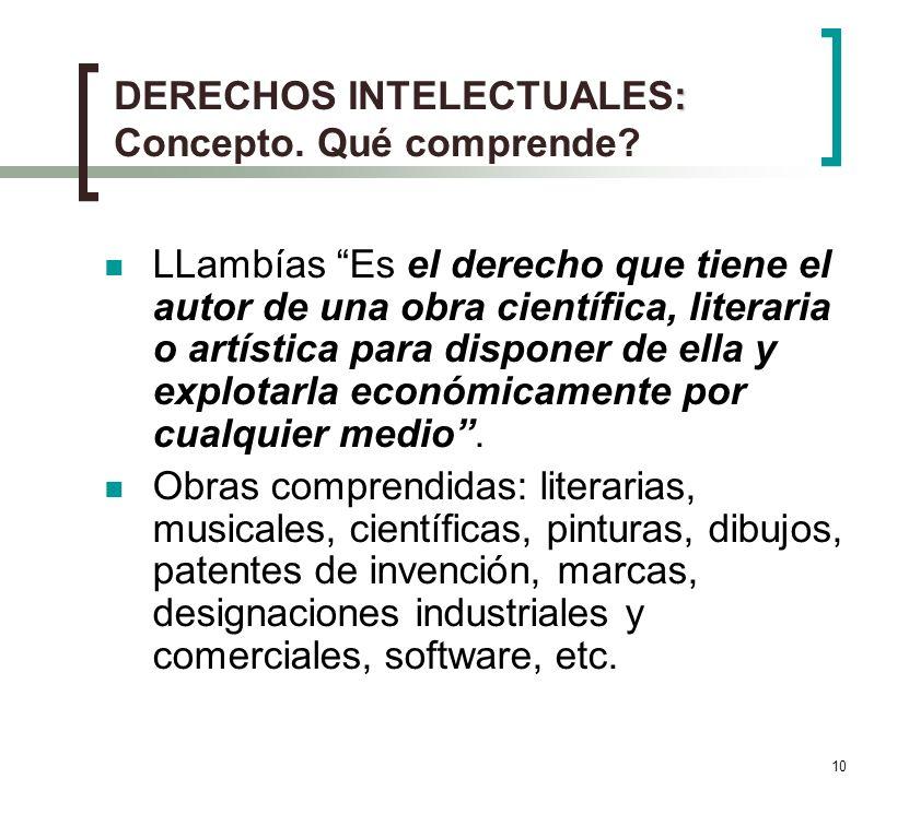 DERECHOS INTELECTUALES: Concepto. Qué comprende