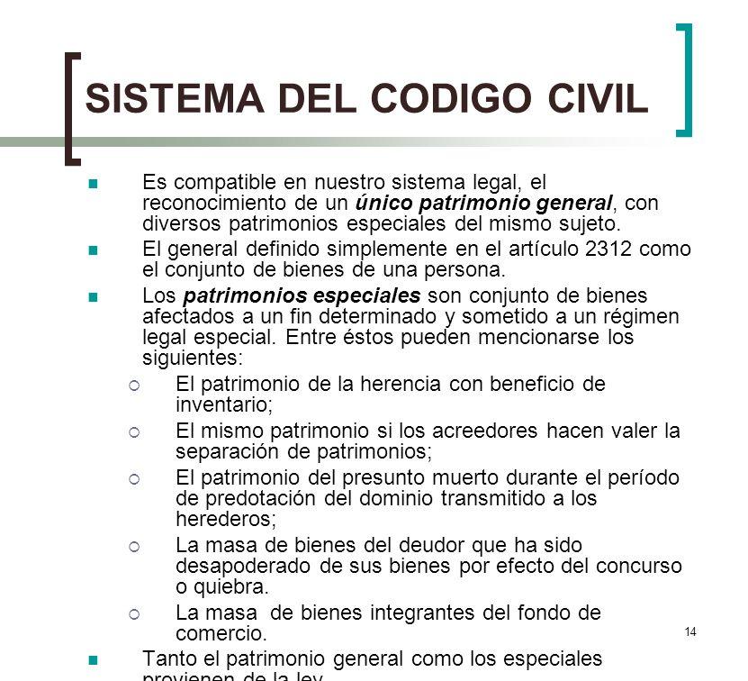 SISTEMA DEL CODIGO CIVIL