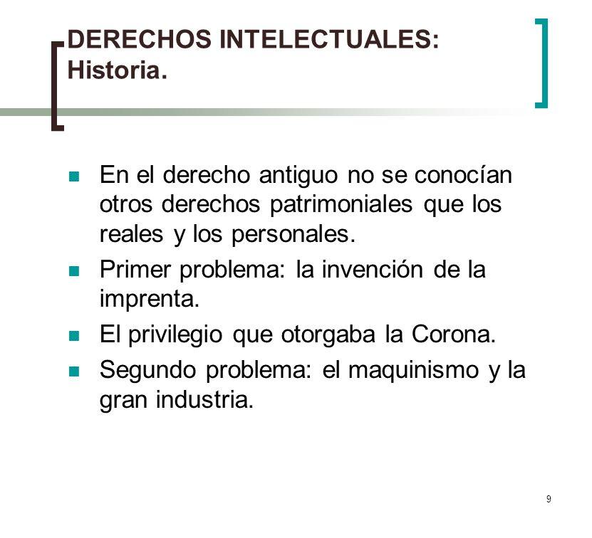 DERECHOS INTELECTUALES: Historia.