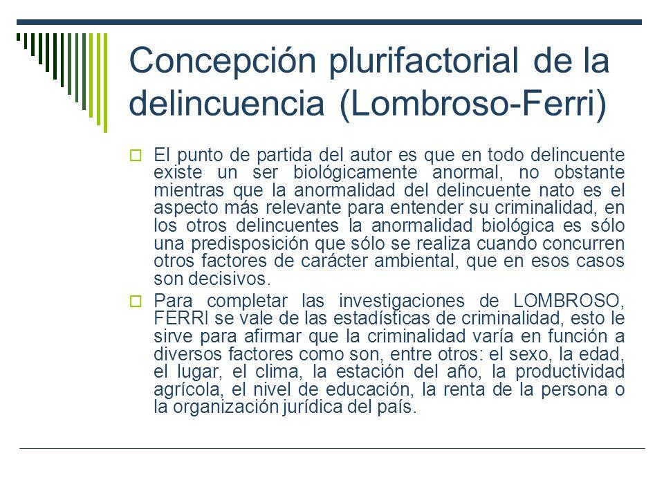 Concepción plurifactorial de la delincuencia (Lombroso-Ferri)