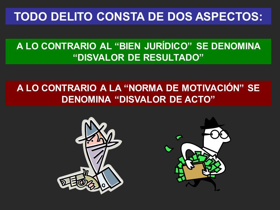 TODO DELITO CONSTA DE DOS ASPECTOS: